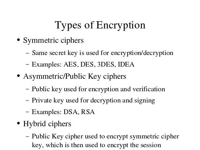 Types of Encryption